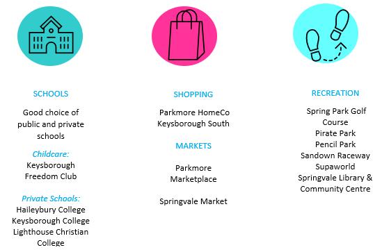Keysborough Shopping and Schools