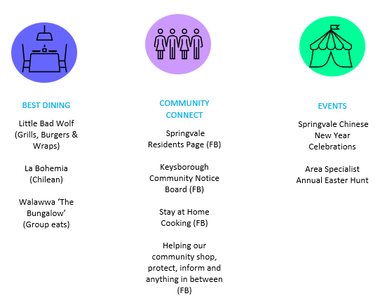 Noble Park Community and Events